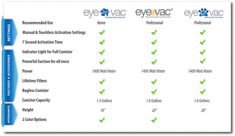 The Eye-Vac Pro Craft Studio Review and Giveaway